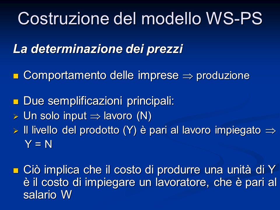 La determinazione dei prezzi Comportamento delle imprese produzione Comportamento delle imprese produzione Due semplificazioni principali: Due semplif