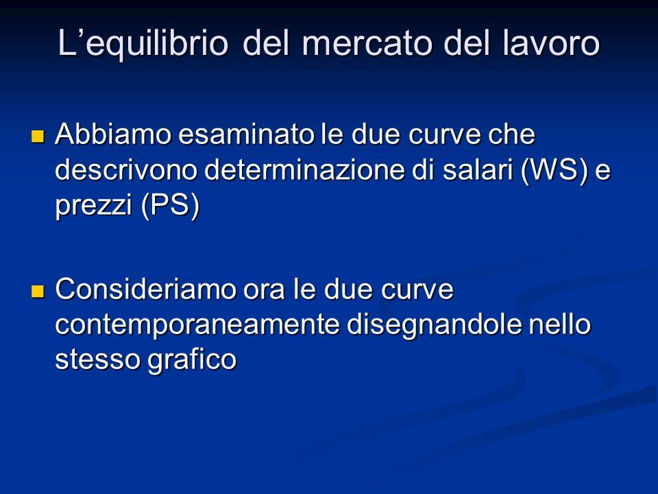 Abbiamo esaminato le due curve che descrivono determinazione di salari (WS) e prezzi (PS) Abbiamo esaminato le due curve che descrivono determinazione