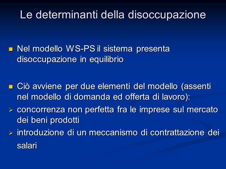 Nel modello WS-PS il sistema presenta disoccupazione in equilibrio Nel modello WS-PS il sistema presenta disoccupazione in equilibrio Ciò avviene per
