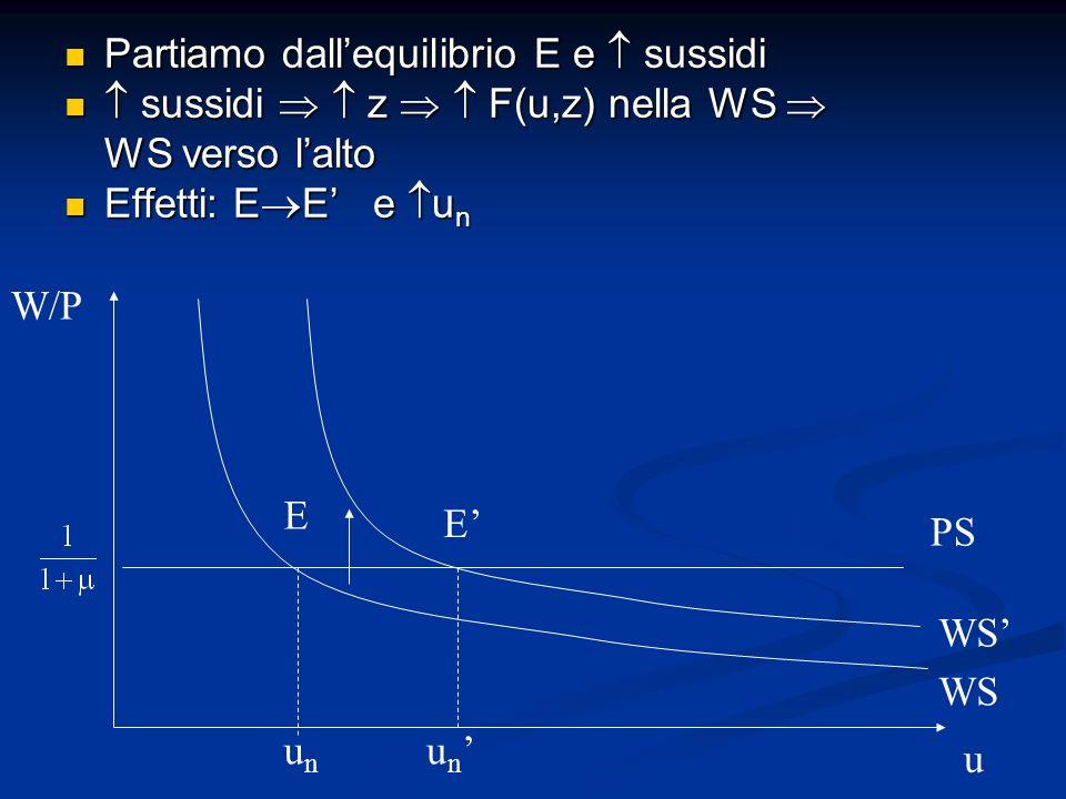 Partiamo dallequilibrio E e sussidi Partiamo dallequilibrio E e sussidi sussidi z F(u,z) nella WS WS verso lalto sussidi z F(u,z) nella WS WS verso la