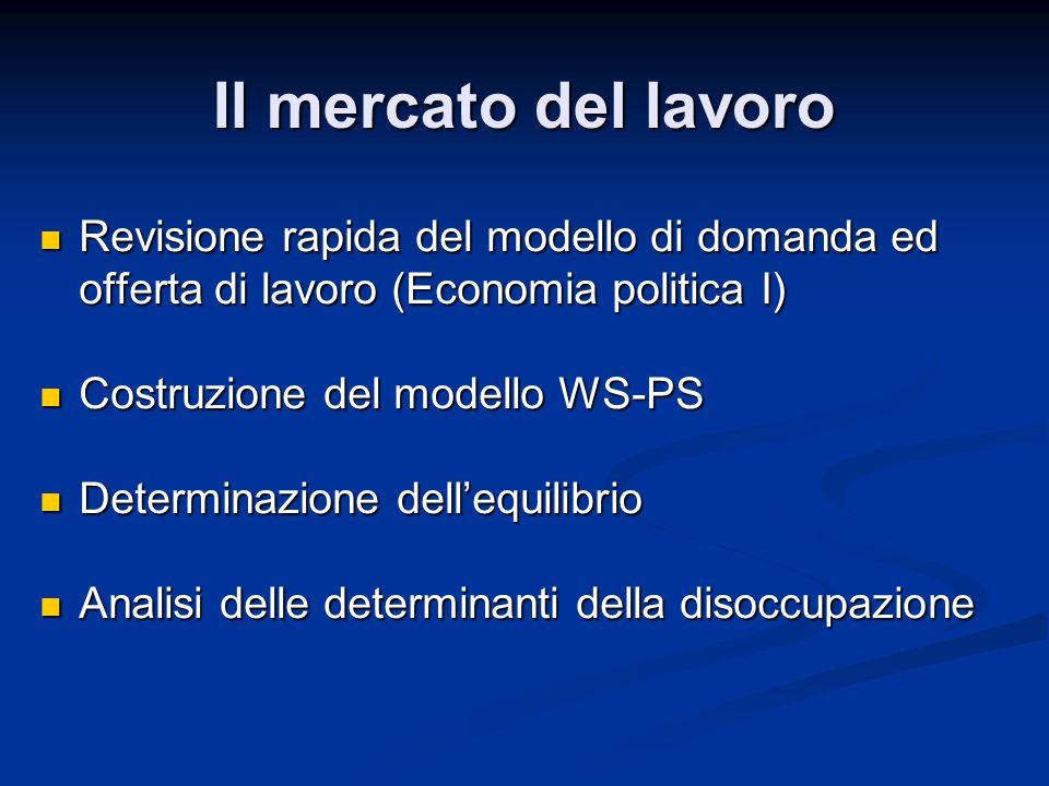 Revisione rapida del modello di domanda ed offerta di lavoro (Economia politica I) Revisione rapida del modello di domanda ed offerta di lavoro (Econo