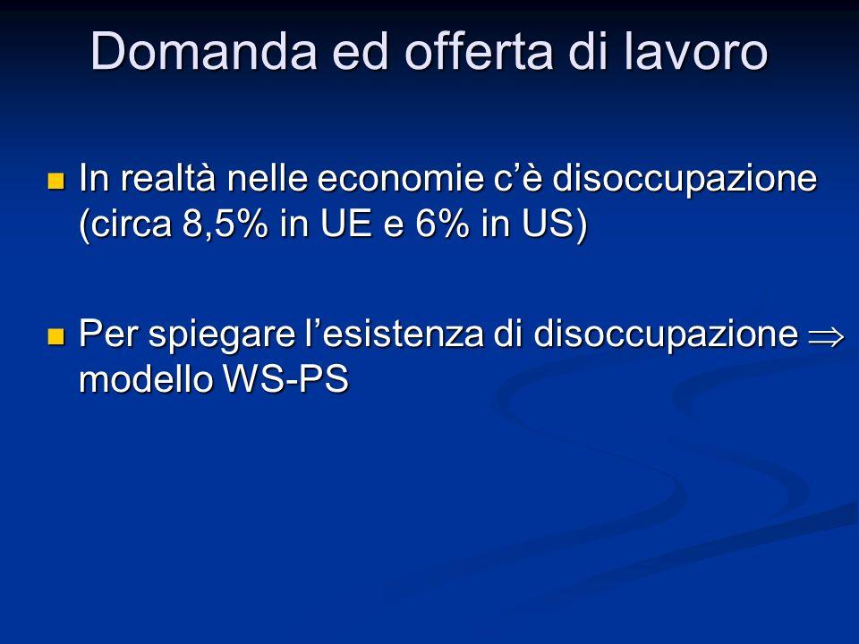 In realtà nelle economie cè disoccupazione (circa 8,5% in UE e 6% in US) In realtà nelle economie cè disoccupazione (circa 8,5% in UE e 6% in US) Per