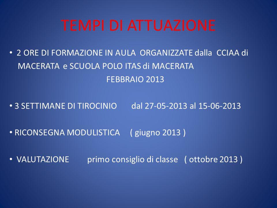 TEMPI DI ATTUAZIONE 2 ORE DI FORMAZIONE IN AULA ORGANIZZATE dalla CCIAA di MACERATA e SCUOLA POLO ITAS di MACERATA FEBBRAIO 2013 3 SETTIMANE DI TIROCINIO dal 27-05-2013 al 15-06-2013 RICONSEGNA MODULISTICA ( giugno 2013 ) VALUTAZIONE primo consiglio di classe ( ottobre 2013 )