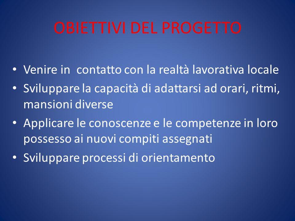 3 SITUAZIONE ATTUALE 2012/2013 Polo provinciale MC Richieste partecipazione progetto: * 3 Istituti Tecnici ( ITC Gentili – ITCGCorridoni – ITCG Antinori) * 8 Istituti Istruzione Superiore (IIS Garibaldi – IIS Filelfo - IIS Da Vinci – IIS Mattei - IIS Bramante - IIS A.Gentili – IIS Bonifazi – IIS M.