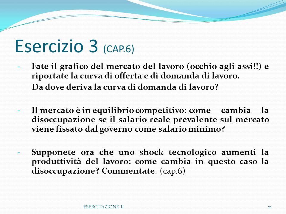 ESERCITAZIONE II21 Esercizio 3 (CAP.6) - Fate il grafico del mercato del lavoro (occhio agli assi!!) e riportate la curva di offerta e di domanda di l
