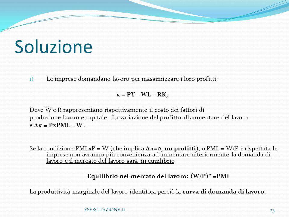 ESERCITAZIONE II23 Soluzione 1) Le imprese domandano lavoro per massimizzare i loro profitti: π = PY – WL – RK, Dove W e R rappresentano rispettivamen