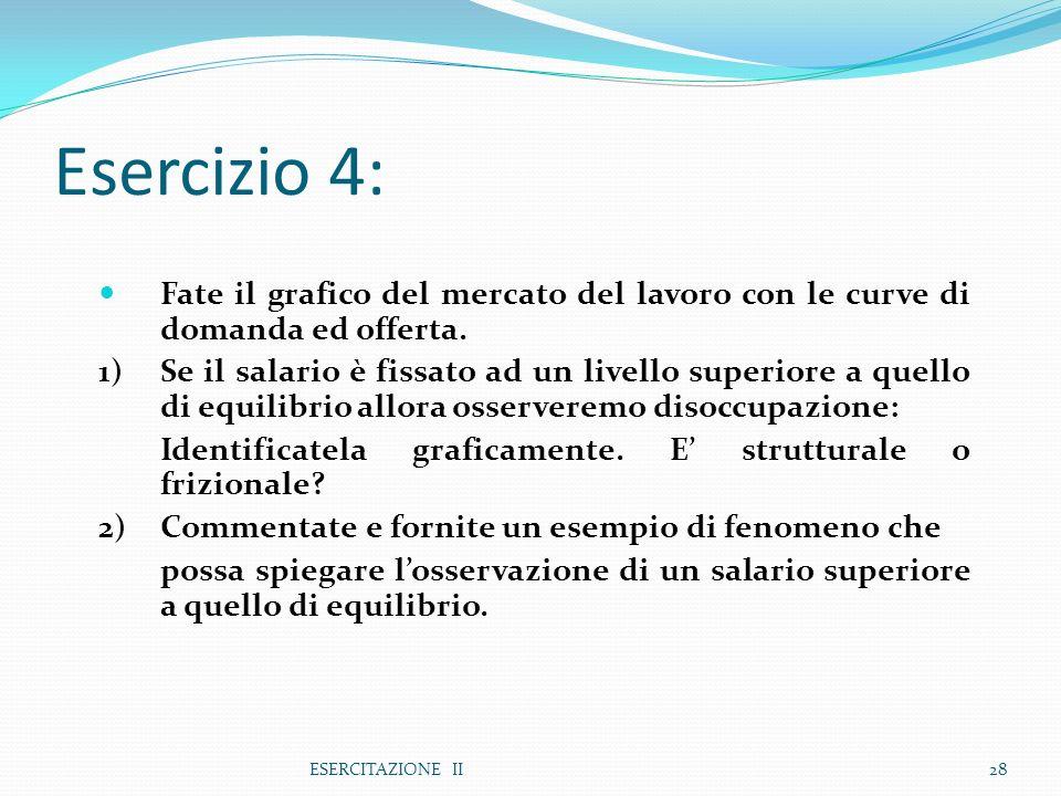 ESERCITAZIONE II28 Esercizio 4: Fate il grafico del mercato del lavoro con le curve di domanda ed offerta. 1)Se il salario è fissato ad un livello sup