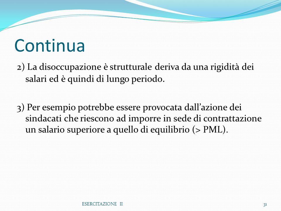 ESERCITAZIONE II31 Continua 2) La disoccupazione è strutturale deriva da una rigidità dei salari ed è quindi di lungo periodo. 3) Per esempio potrebbe