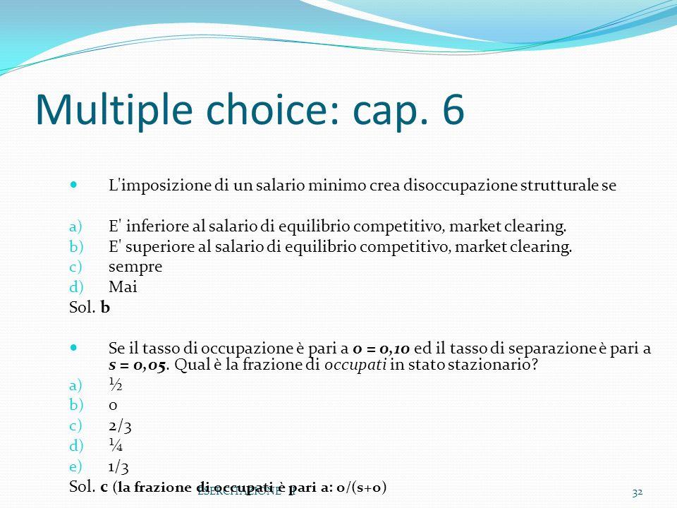 ESERCITAZIONE II32 Multiple choice: cap. 6 L'imposizione di un salario minimo crea disoccupazione strutturale se a) E' inferiore al salario di equilib