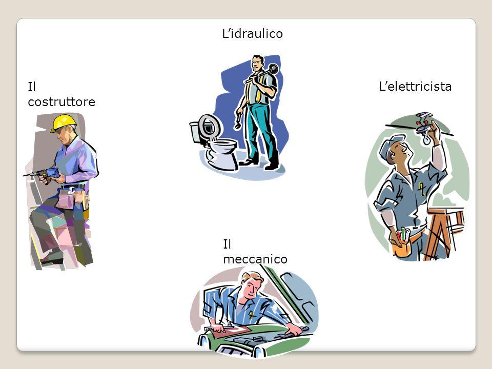 I mestieri – trades Il lavoratore/ la lavoratrice – worker Il costruttore – builder Lidraulico – plumber Lelettricista – electrician Il meccanico – mechanic Tu conosci qualcuno che fa uno di questi mestieri?