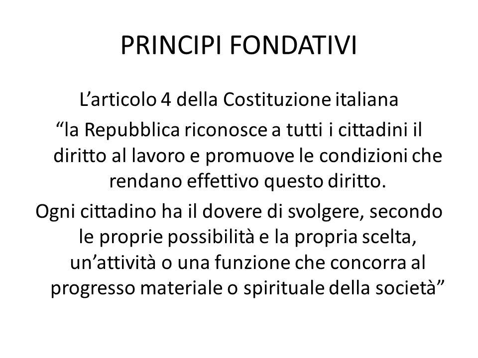 PRINCIPI FONDATIVI Larticolo 4 della Costituzione italiana la Repubblica riconosce a tutti i cittadini il diritto al lavoro e promuove le condizioni che rendano effettivo questo diritto.