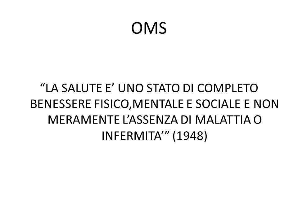 OMS LA SALUTE E UNO STATO DI COMPLETO BENESSERE FISICO,MENTALE E SOCIALE E NON MERAMENTE LASSENZA DI MALATTIA O INFERMITA (1948)