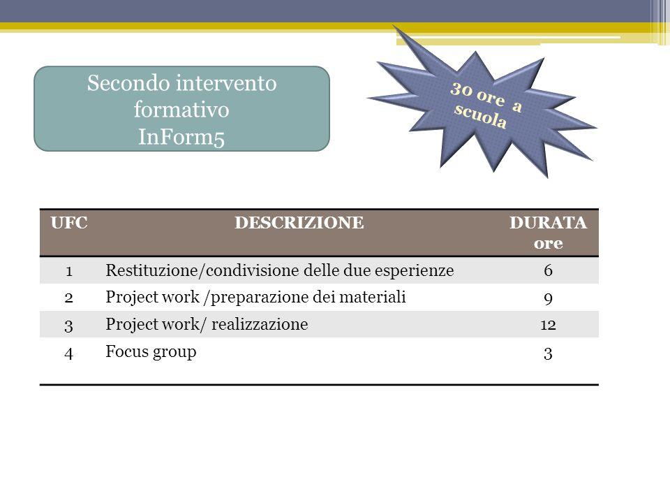Secondo intervento formativo InForm5 30 ore a scuola UFCDESCRIZIONEDURATA ore 1Restituzione/condivisione delle due esperienze6 2Project work /preparaz
