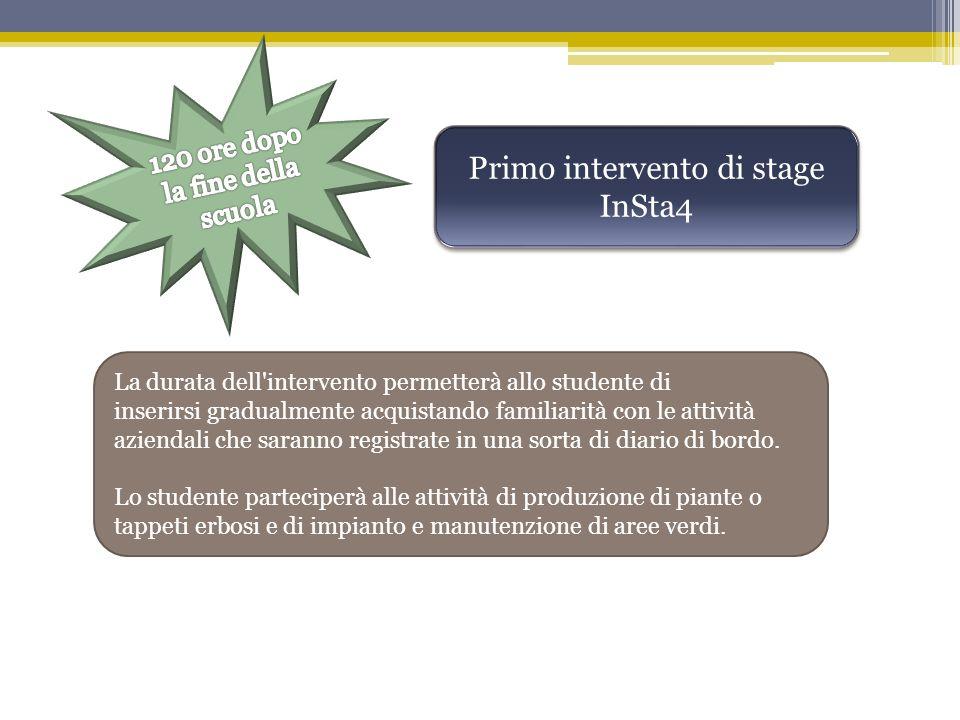 Primo intervento di stage InSta4 Primo intervento di stage InSta4 La durata dell'intervento permetterà allo studente di inserirsi gradualmente acquist