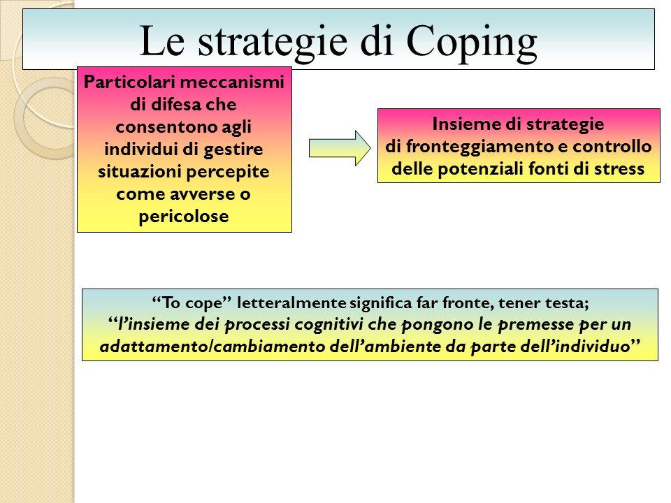 Le strategie di Coping Particolari meccanismi di difesa che consentono agli individui di gestire situazioni percepite come avverse o pericolose Insiem