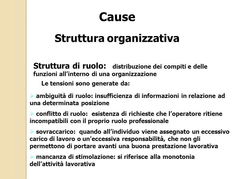 Cause Struttura organizzativa Struttura di ruolo: distribuzione dei compiti e delle funzioni allinterno di una organizzazione Le tensioni sono generat