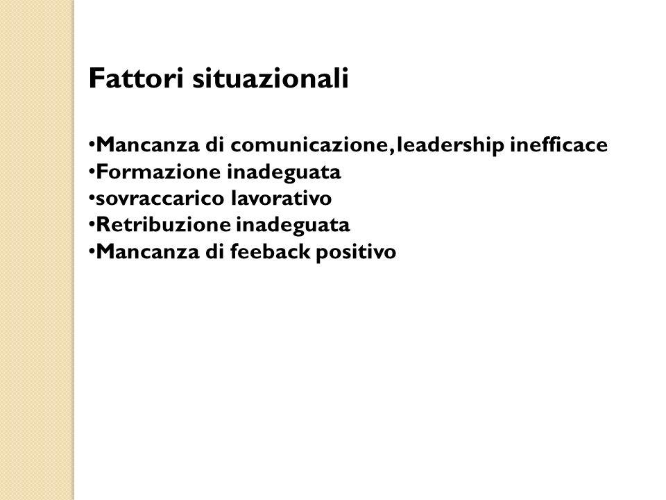 Fattori situazionali Mancanza di comunicazione, leadership inefficace Formazione inadeguata sovraccarico lavorativo Retribuzione inadeguata Mancanza di feeback positivo