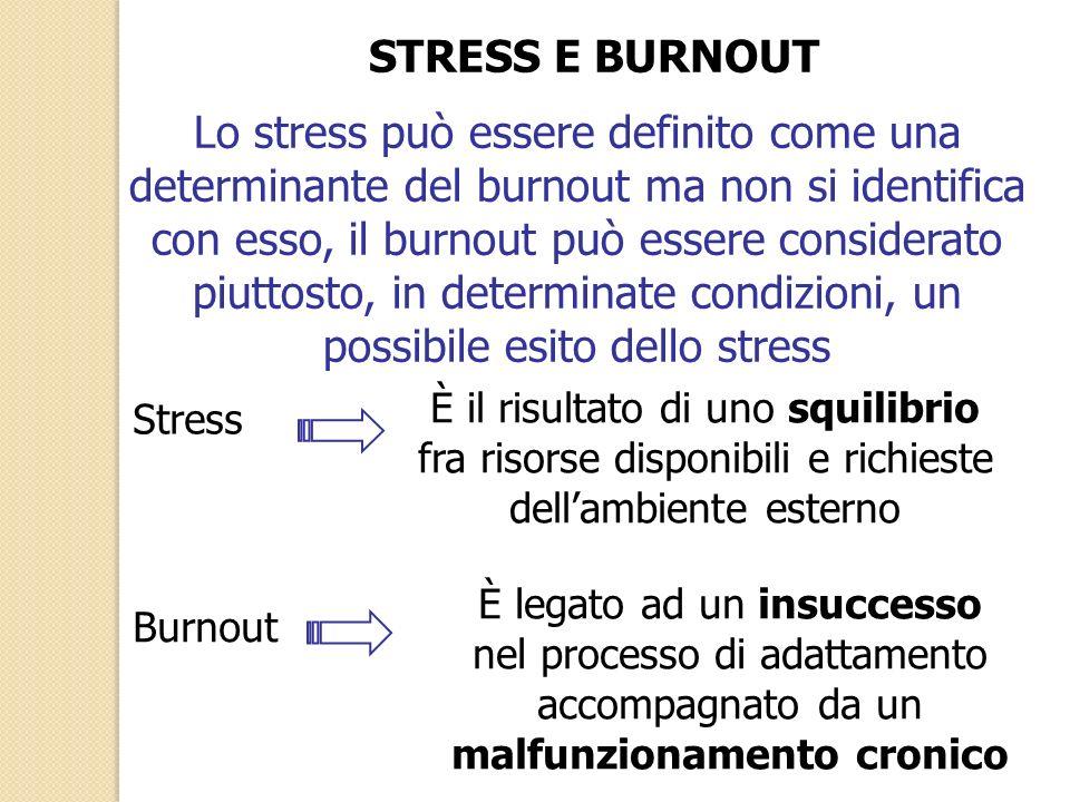 STRESS E BURNOUT Lo stress può essere definito come una determinante del burnout ma non si identifica con esso, il burnout può essere considerato piuttosto, in determinate condizioni, un possibile esito dello stress Stress È il risultato di uno squilibrio fra risorse disponibili e richieste dellambiente esterno Burnout È legato ad un insuccesso nel processo di adattamento accompagnato da un malfunzionamento cronico