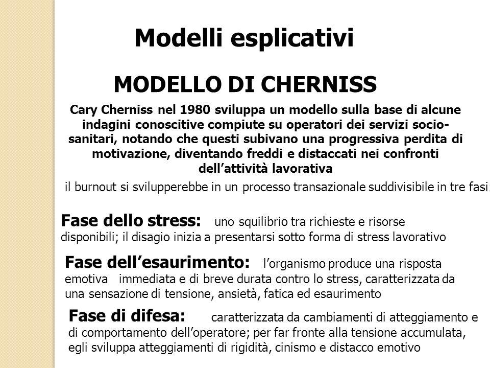 Modelli esplicativi MODELLO DI CHERNISS Cary Cherniss nel 1980 sviluppa un modello sulla base di alcune indagini conoscitive compiute su operatori dei