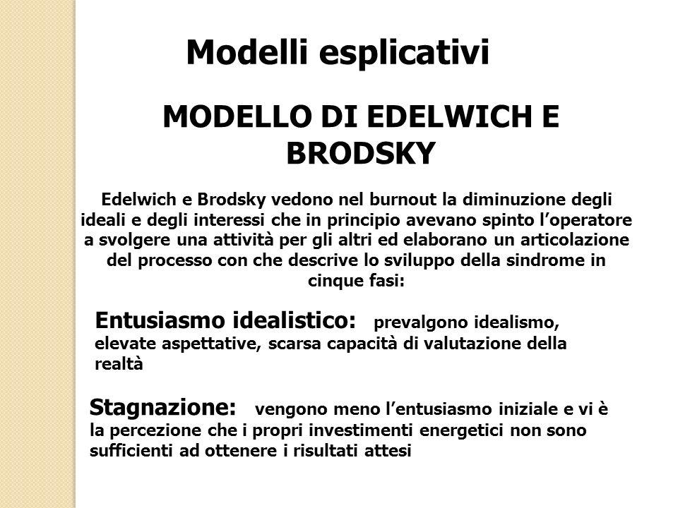 Edelwich e Brodsky vedono nel burnout la diminuzione degli ideali e degli interessi che in principio avevano spinto loperatore a svolgere una attività per gli altri ed elaborano un articolazione del processo con che descrive lo sviluppo della sindrome in cinque fasi: Modelli esplicativi MODELLO DI EDELWICH E BRODSKY Entusiasmo idealistico: prevalgono idealismo, elevate aspettative, scarsa capacità di valutazione della realtà Stagnazione: vengono meno lentusiasmo iniziale e vi è la percezione che i propri investimenti energetici non sono sufficienti ad ottenere i risultati attesi