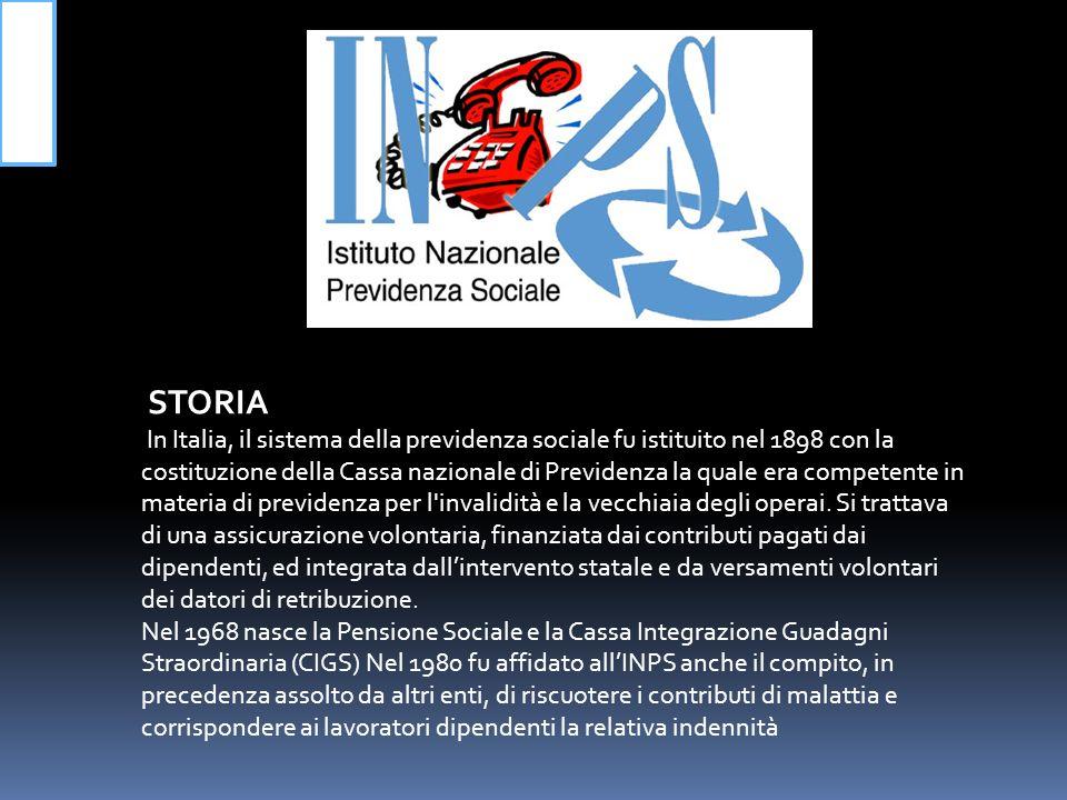 INPS: Istituto Nazionale per la Previdenza Sociale Cosè.
