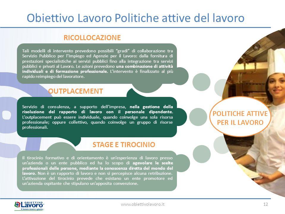 www.obiettivolavoro.it12 Tali modelli di intervento prevedono possibili gradi di collaborazione tra Servizio Pubblico per lImpiego ed Agenzie per il L
