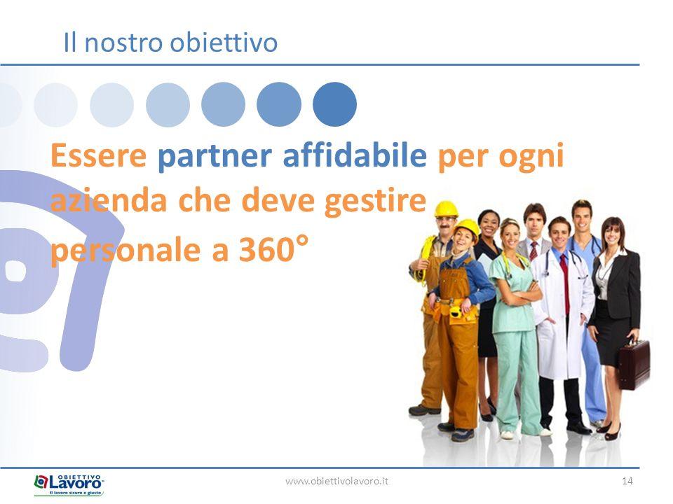 Essere partner affidabile per ogni azienda che deve gestire personale a 360° www.obiettivolavoro.it14 Il nostro obiettivo