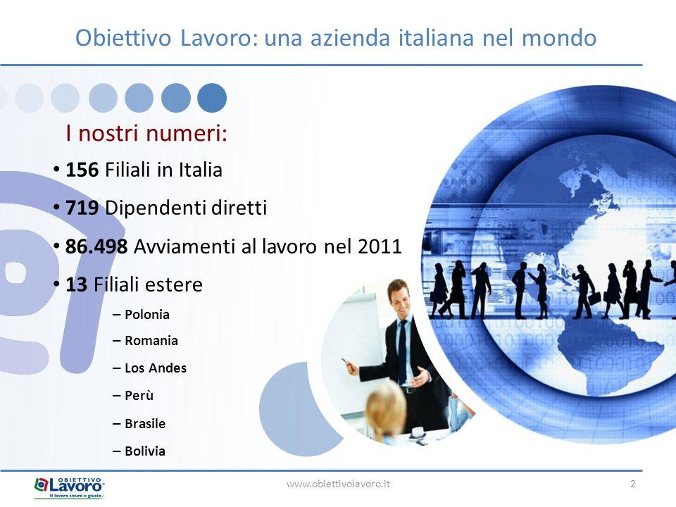 Obiettivo Lavoro: una azienda italiana nel mondo 156 Filiali in Italia 719 Dipendenti diretti 86.498 Avviamenti al lavoro nel 2011 13 Filiali estere –