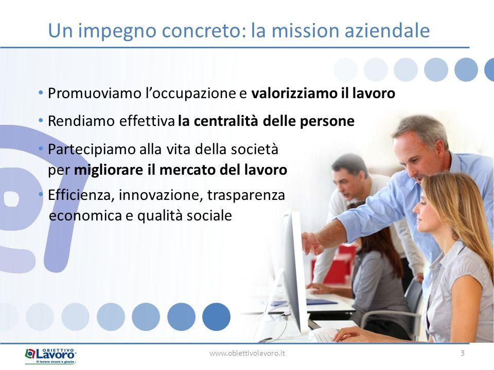 www.obiettivolavoro.it3 Promuoviamo loccupazione e valorizziamo il lavoro Rendiamo effettiva la centralità delle persone Partecipiamo alla vita della società per migliorare il mercato del lavoro Efficienza, innovazione, trasparenza economica e qualità sociale Un impegno concreto: la mission aziendale