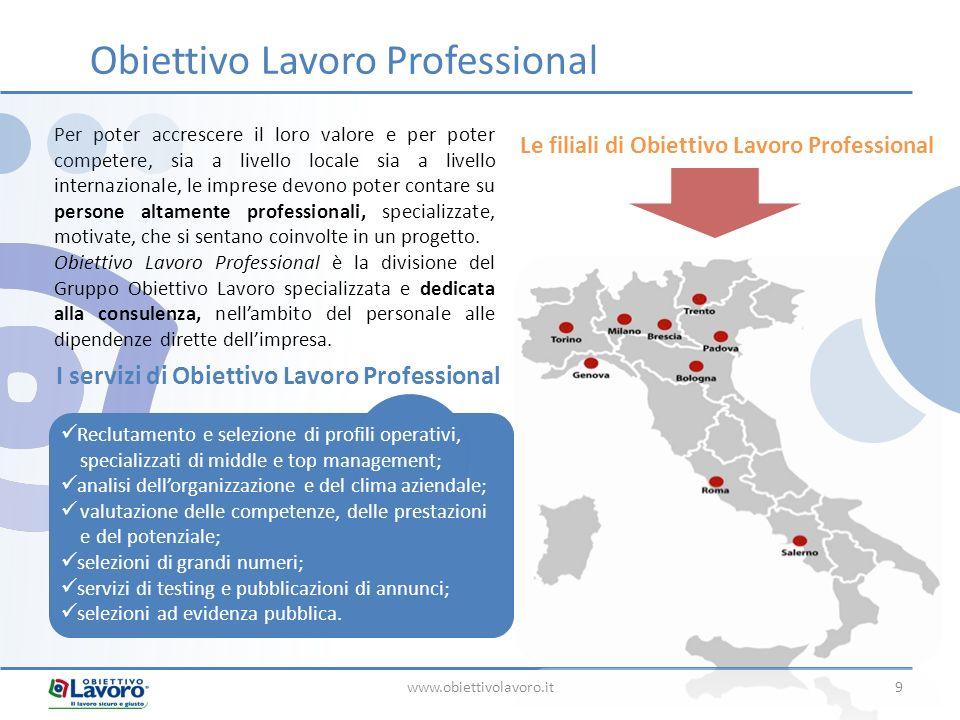 www.obiettivolavoro.it9 Per poter accrescere il loro valore e per poter competere, sia a livello locale sia a livello internazionale, le imprese devon
