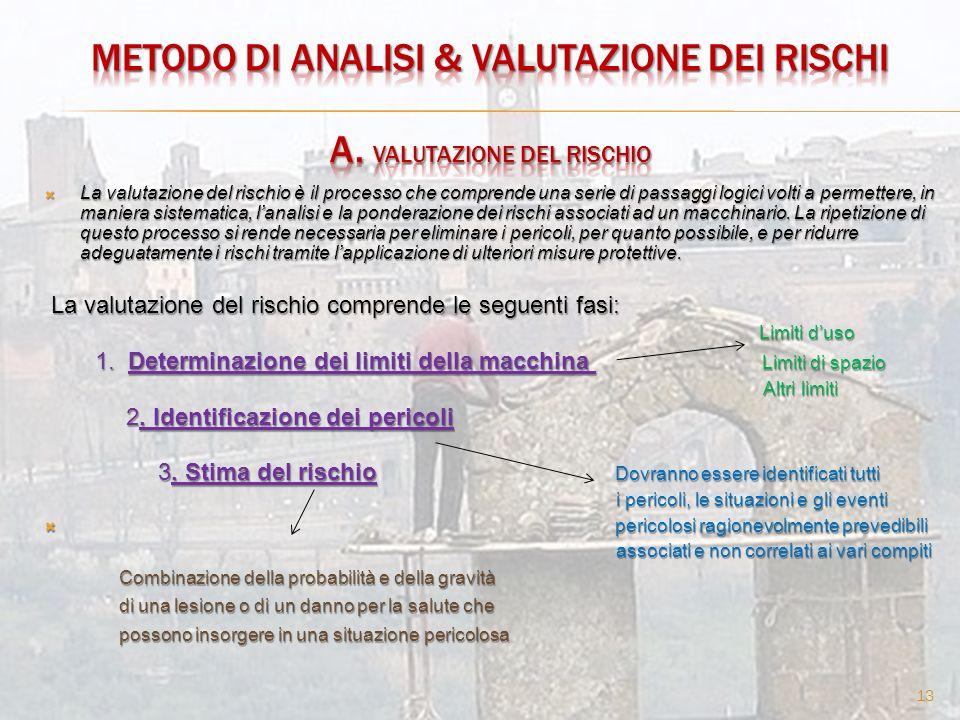 La valutazione del rischio è il processo che comprende una serie di passaggi logici volti a permettere, in maniera sistematica, lanalisi e la ponderazione dei rischi associati ad un macchinario.