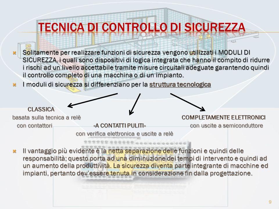 Solitamente per realizzare funzioni di sicurezza vengono utilizzati i MODULI DI SICUREZZA, i quali sono dispositivi di logica integrata che hanno il compito di ridurre i rischi ad un livello accettabile tramite misure circuitali adeguate garantendo quindi il controllo completo di una macchina o di un impianto.