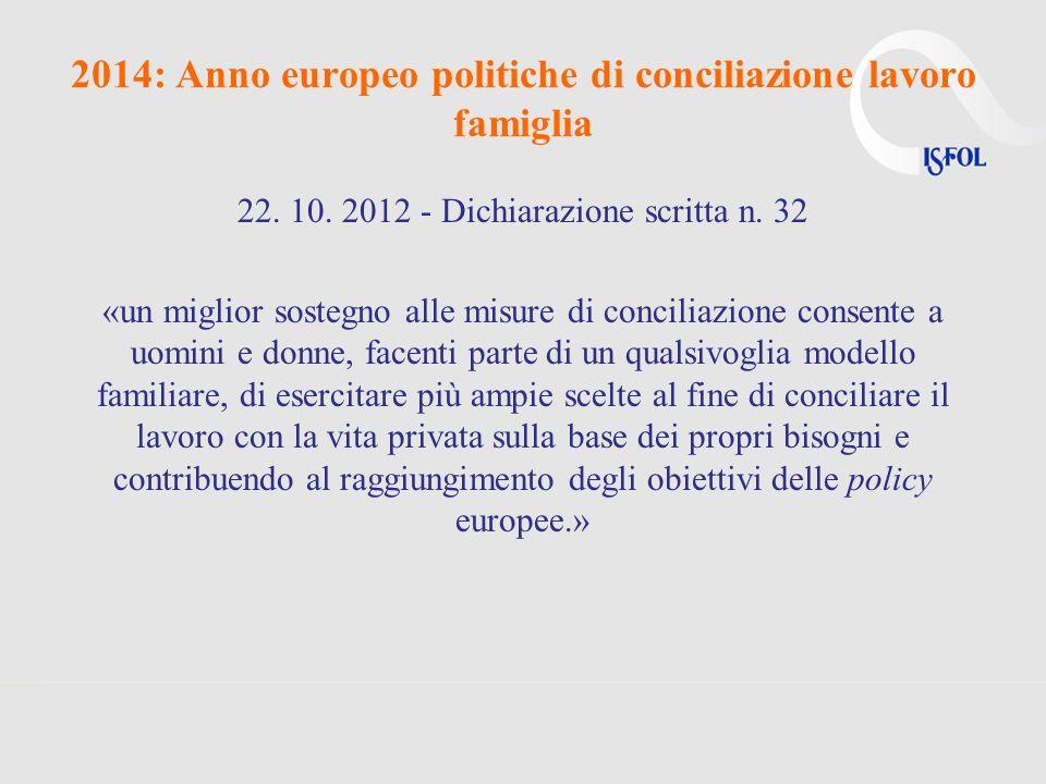 2014: Anno europeo politiche di conciliazione lavoro famiglia 22. 10. 2012 - Dichiarazione scritta n. 32 «un miglior sostegno alle misure di conciliaz