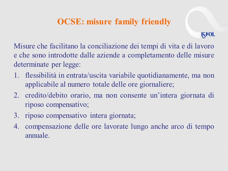 OCSE: misure family friendly Misure che facilitano la conciliazione dei tempi di vita e di lavoro e che sono introdotte dalle aziende a completamento