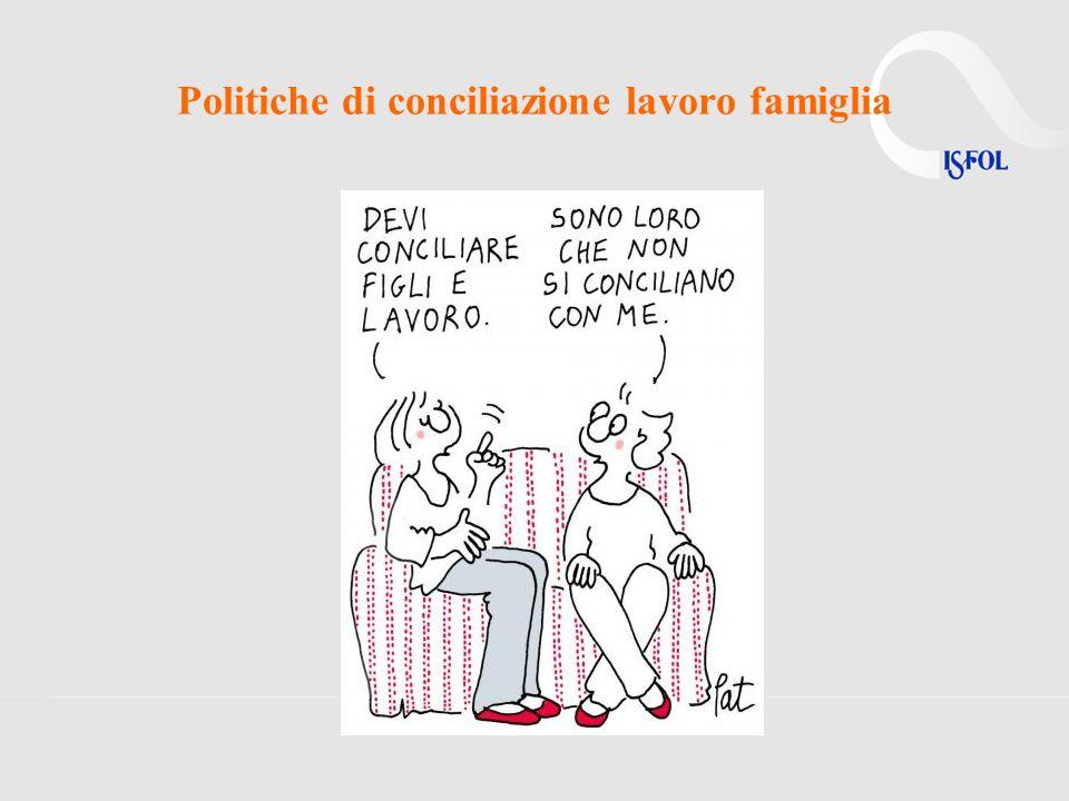 Politiche di conciliazione lavoro famiglia