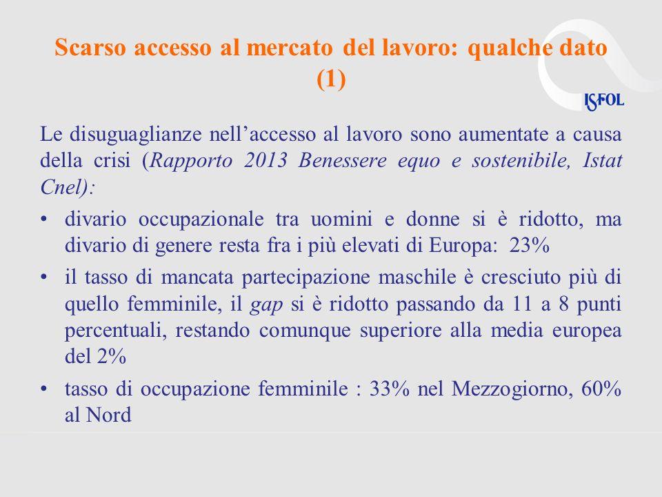 Scarso accesso al mercato del lavoro: qualche dato (1) Le disuguaglianze nellaccesso al lavoro sono aumentate a causa della crisi (Rapporto 2013 Benes
