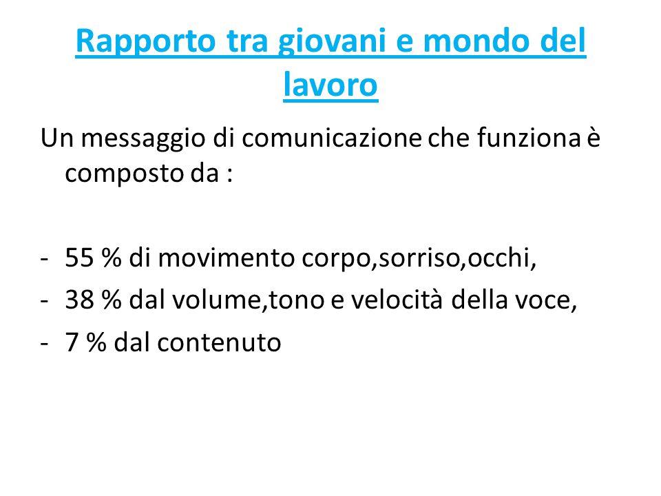 Un messaggio di comunicazione che funziona è composto da : -55 % di movimento corpo,sorriso,occhi, -38 % dal volume,tono e velocità della voce, -7 % dal contenuto
