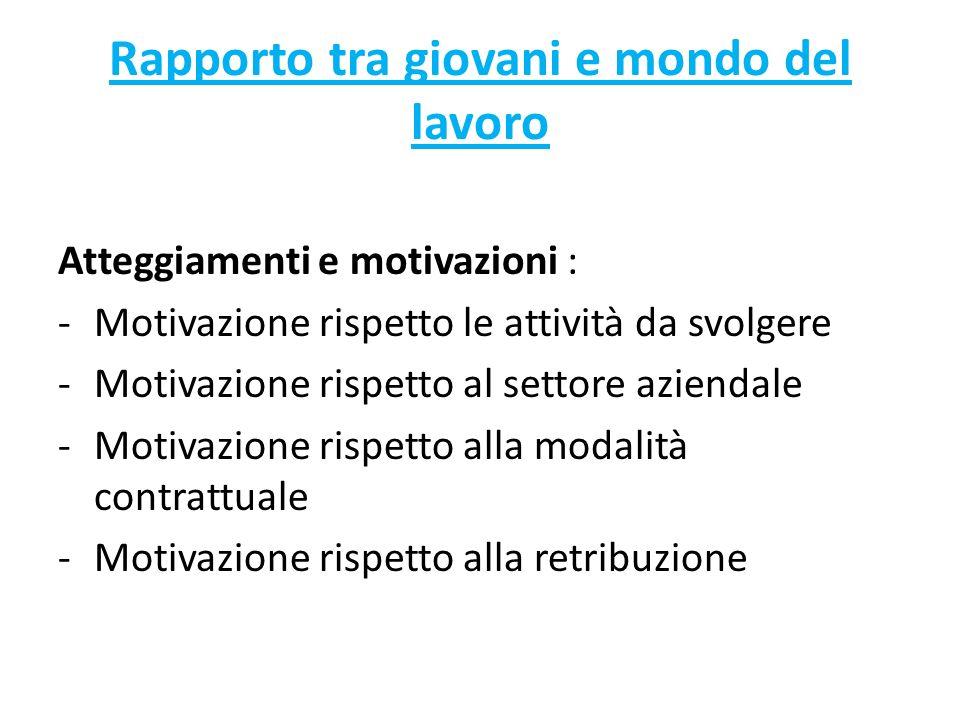Rapporto tra giovani e mondo del lavoro Atteggiamenti e motivazioni : -Motivazione rispetto le attività da svolgere -Motivazione rispetto al settore aziendale -Motivazione rispetto alla modalità contrattuale -Motivazione rispetto alla retribuzione