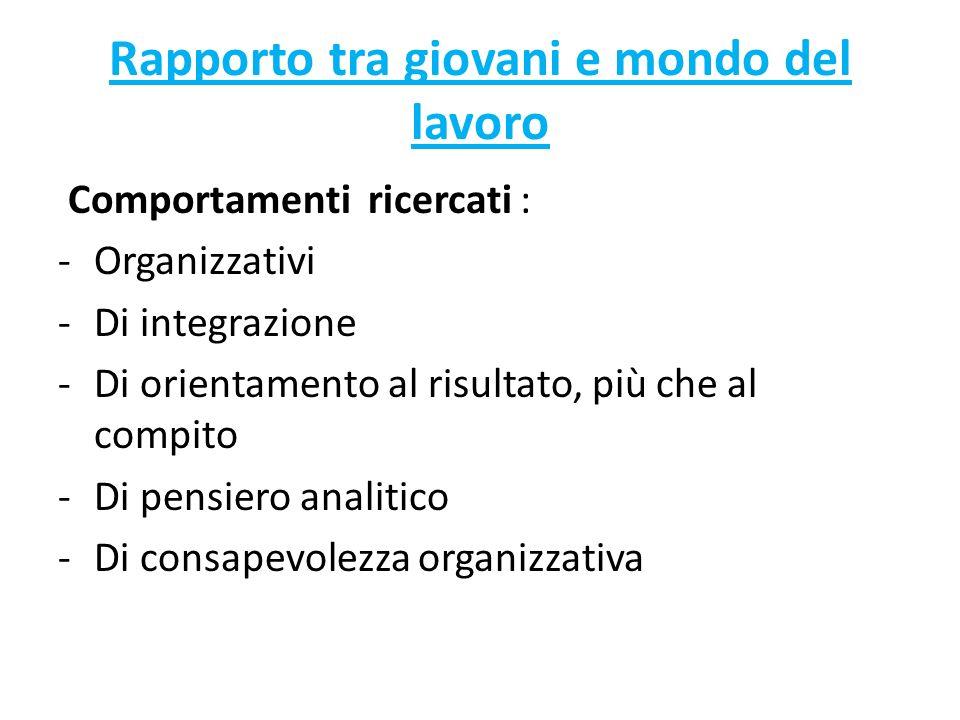 Rapporto tra giovani e mondo del lavoro Comportamenti ricercati : -Organizzativi -Di integrazione -Di orientamento al risultato, più che al compito -Di pensiero analitico -Di consapevolezza organizzativa