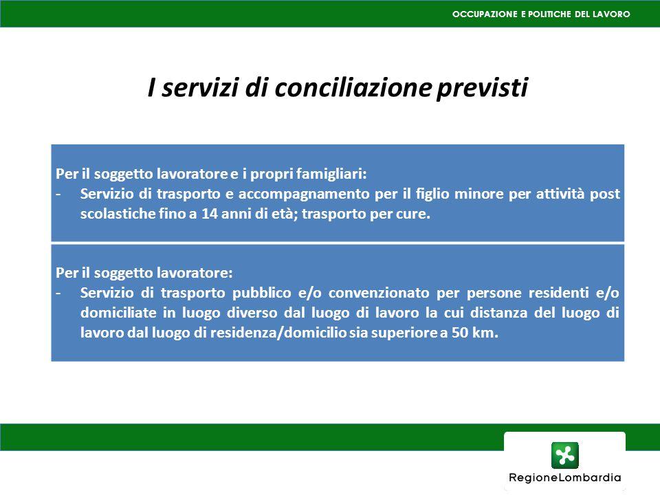 OCCUPAZIONE E POLITICHE DEL LAVORO I PROSSIMI PASSI AZIONI DI COMUNICAZIONE PER UNA PRESENTAZIONE INTEGRATA DEGLI INTERVENTI DI CONCILIAZIONE ( SOGGETTI ISTITUZIONALI,BENEFICIARI ED INTERMEDIARI) AZIONE DI INFORMAZIONE/ FORMAZIONE MIRATA ( SPORTELLI DI SUPPORTO) AZIONE DI DIVULGAZIONE (FILIERA CONCILIAZIONE E RETI DI IMPRESA)