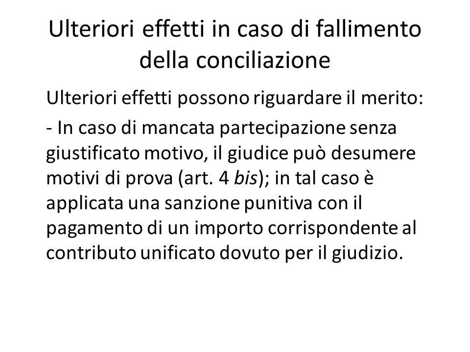 Ulteriori effetti in caso di fallimento della conciliazione Ulteriori effetti possono riguardare il merito: - In caso di mancata partecipazione senza giustificato motivo, il giudice può desumere motivi di prova (art.