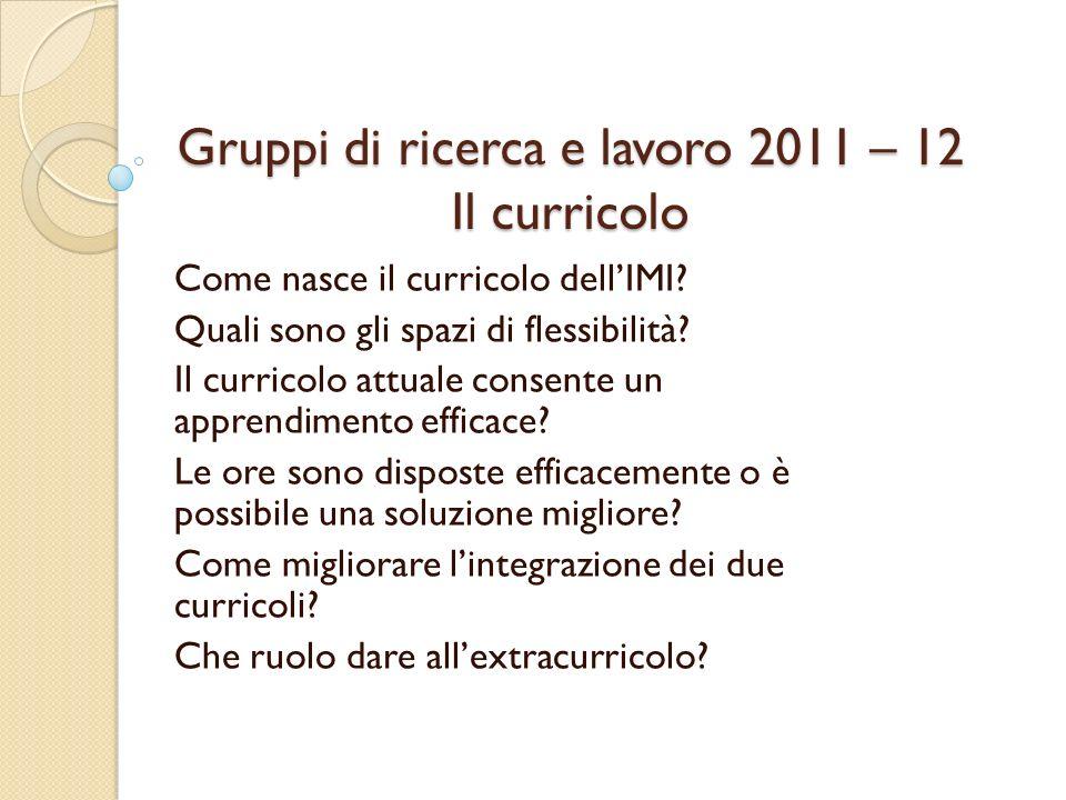 Gruppi di ricerca e lavoro 2011 – 12 Il curricolo Come nasce il curricolo dellIMI.