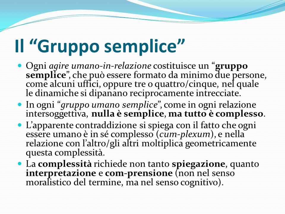 Il Gruppo semplice Ogni agire umano-in-relazione costituisce un gruppo semplice, che può essere formato da minimo due persone, come alcuni uffici, opp
