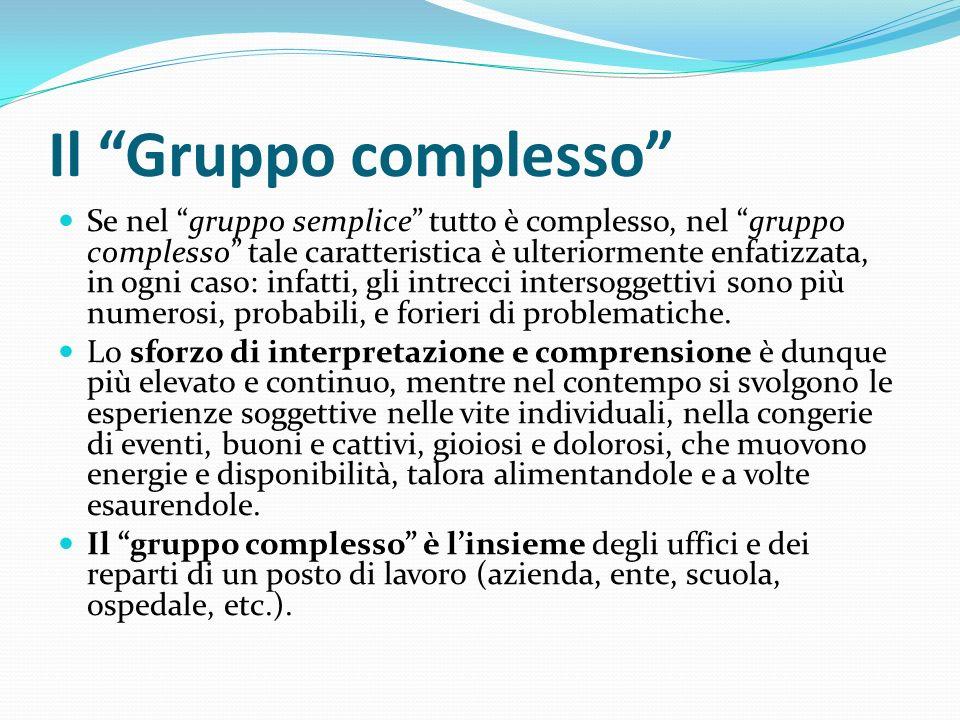 Il Gruppo complesso Se nel gruppo semplice tutto è complesso, nel gruppo complesso tale caratteristica è ulteriormente enfatizzata, in ogni caso: infatti, gli intrecci intersoggettivi sono più numerosi, probabili, e forieri di problematiche.