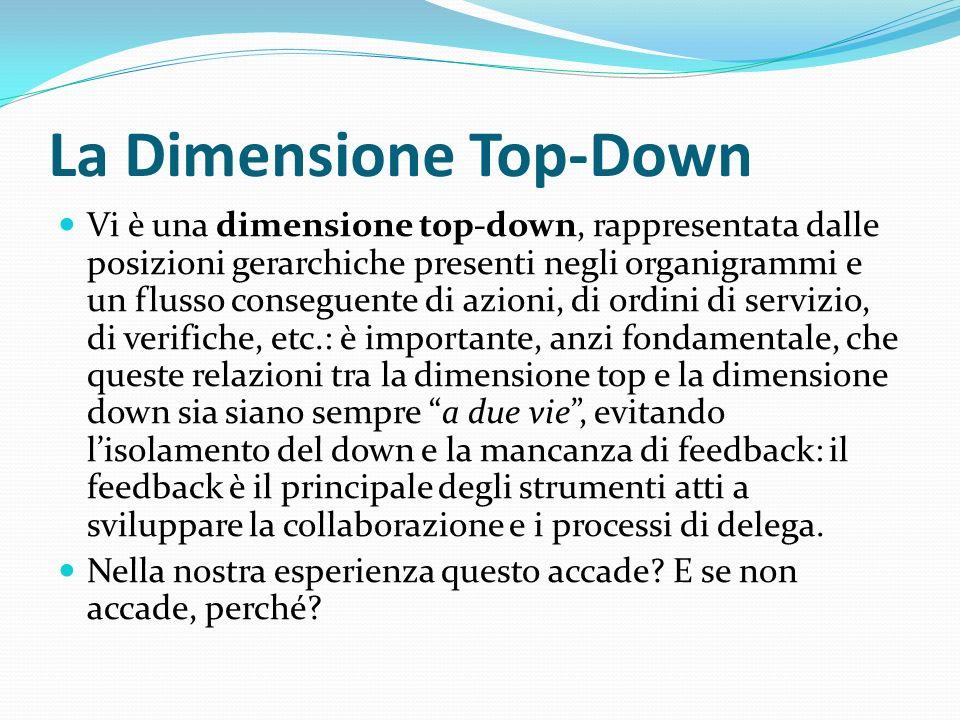La Dimensione Top-Down Vi è una dimensione top-down, rappresentata dalle posizioni gerarchiche presenti negli organigrammi e un flusso conseguente di