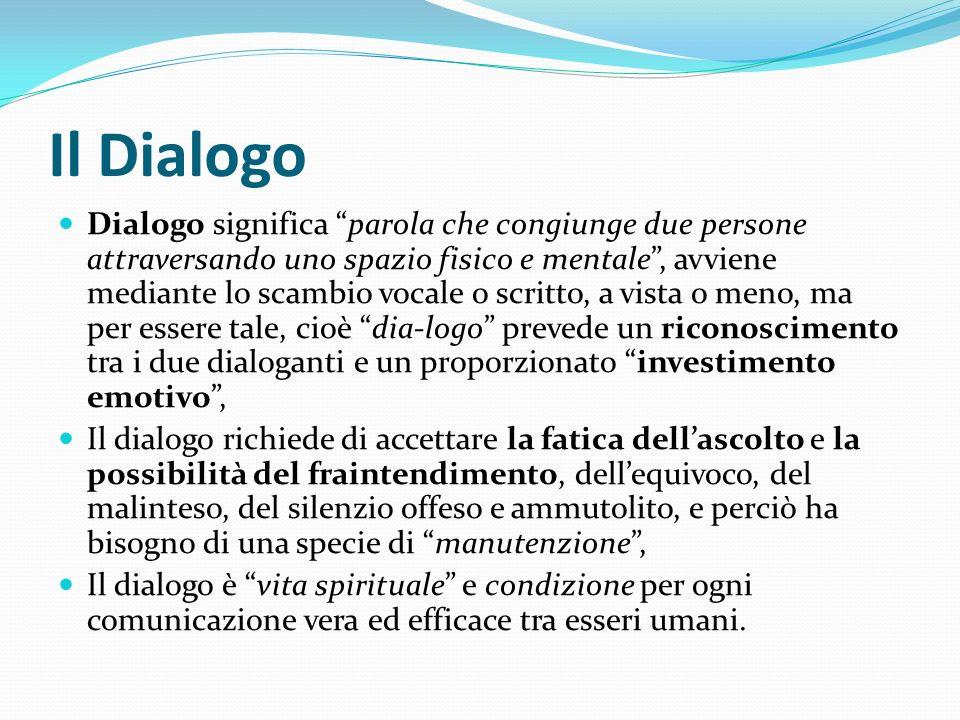 Il Dialogo Dialogo significa parola che congiunge due persone attraversando uno spazio fisico e mentale, avviene mediante lo scambio vocale o scritto, a vista o meno, ma per essere tale, cioè dia-logo prevede un riconoscimento tra i due dialoganti e un proporzionato investimento emotivo, Il dialogo richiede di accettare la fatica dellascolto e la possibilità del fraintendimento, dellequivoco, del malinteso, del silenzio offeso e ammutolito, e perciò ha bisogno di una specie di manutenzione, Il dialogo è vita spirituale e condizione per ogni comunicazione vera ed efficace tra esseri umani.