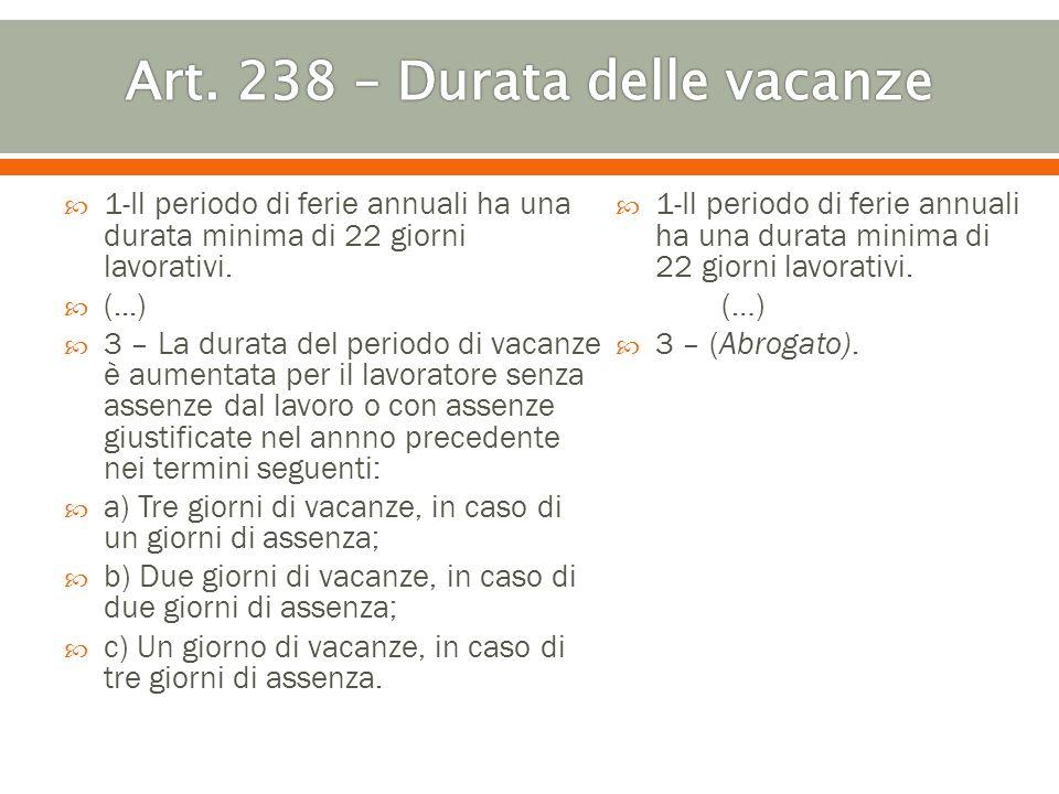 1-Il periodo di ferie annuali ha una durata minima di 22 giorni lavorativi.