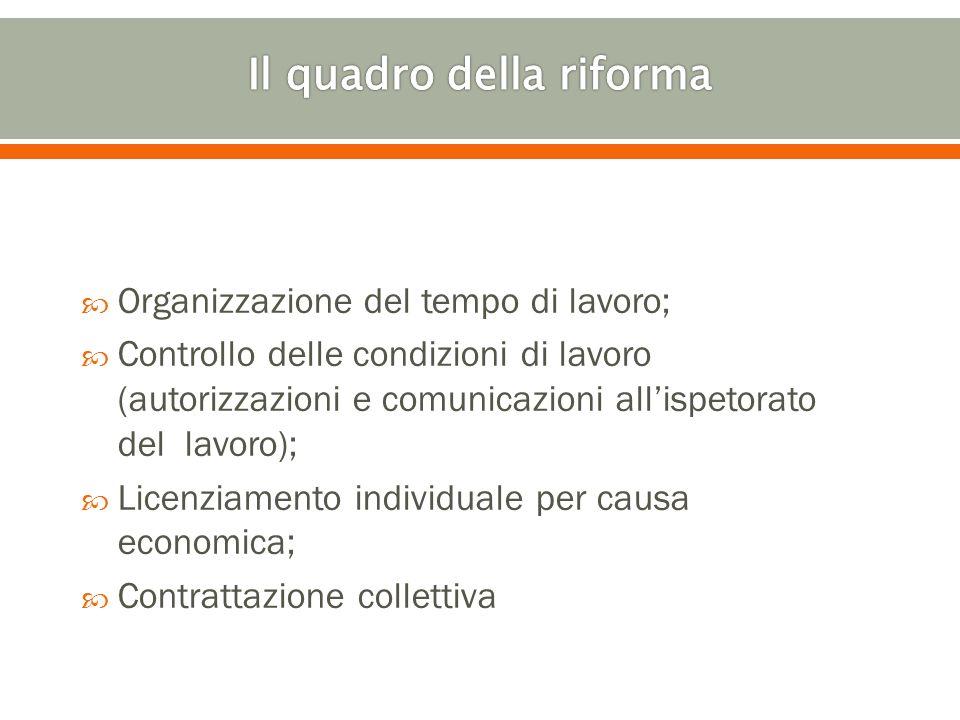 Organizzazione del tempo di lavoro; Controllo delle condizioni di lavoro (autorizzazioni e comunicazioni allispetorato del lavoro); Licenziamento individuale per causa economica; Contrattazione collettiva