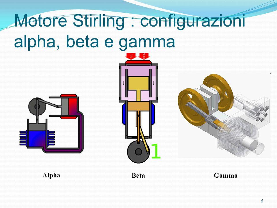 Classificazione dei modelli termodinamici Modelli del I ordine: sono relativi ad una macchina di Stirling operante in condizioni di idealità (Analisi isoterma o di Schmidt, 1871).