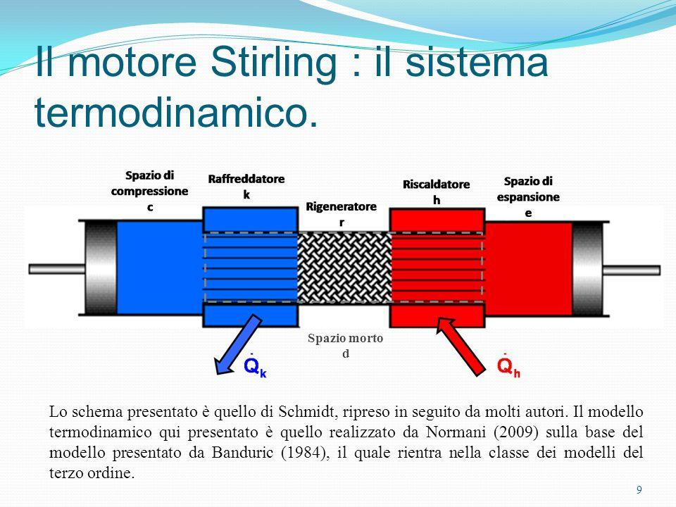 Modello termodinamico: Ipotesi lo spazio morto è isotermo; efficienza del riscaldatore e del raffreddatore unitaria; non ci sono gradienti di pressione allinterno dello spazio morto; gli spazi di compressione ed espansione sono considerati adiabatici (questa è una buona approssimazione poiché tali componenti del motore non sono progettati per lo scambio termico); il volume di ciascuno spazio di lavoro varia con legge sinusoidale; gli effetti dellinerzia del fluido di lavoro sono trascurabili.; il fluido di lavoro è trattato come se fosse un gas ideale; assenza di perdite del fluido di lavoro (sistema chiuso); per ogni ciclo l80% delle perdite di carico totale si verificano allinterno del rigeneratore (Chen, 1983).